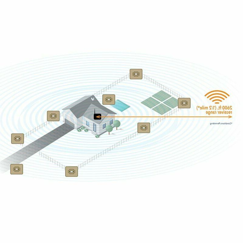 Outdoor Driveway Motion Detection sensor System