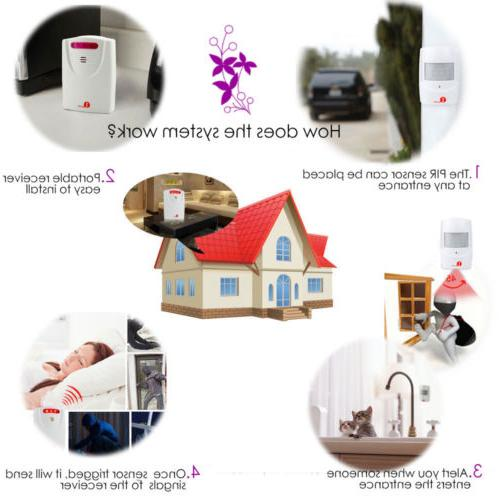 1byone Motion Alarm Wireless Security System