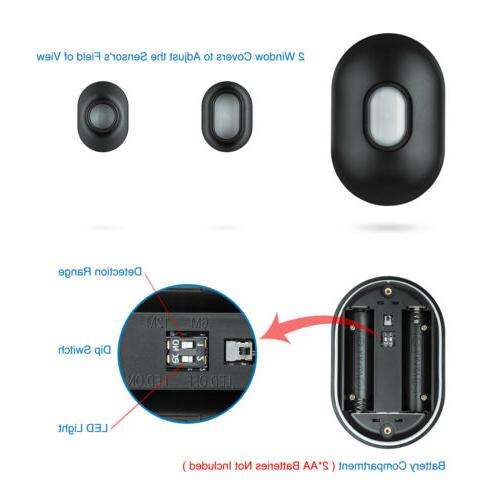 Home Wireless Long Motion Detectors