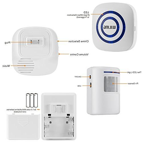 WJLING Wireless Motion Sensor Chime 1 Receiver and - Indicators