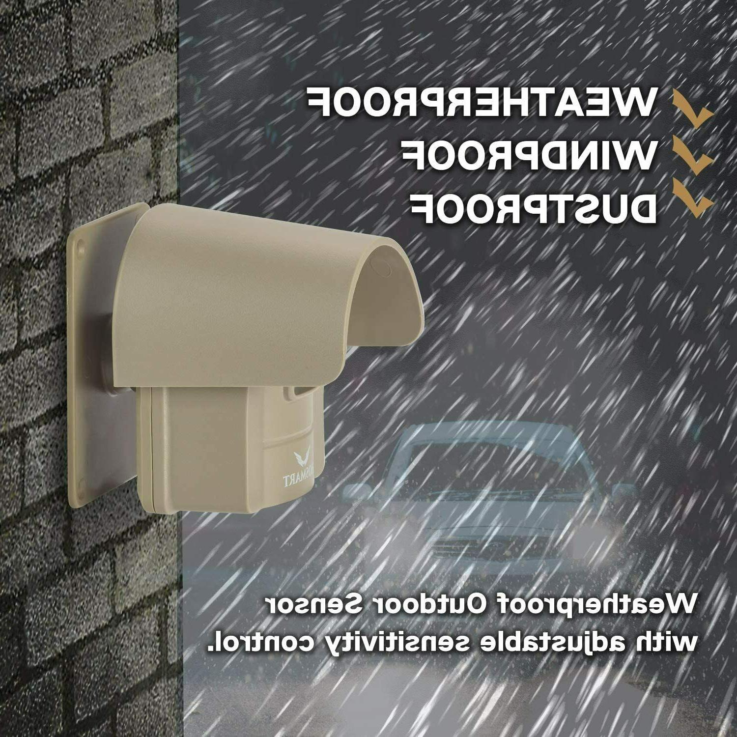 Wireless System Motion Detector